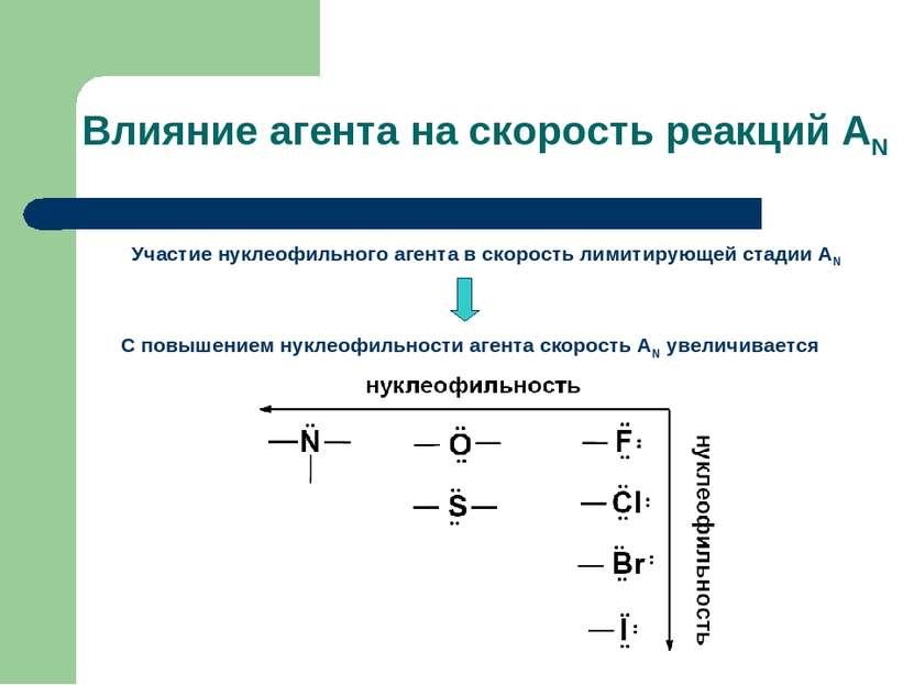 Влияние агента на скорость реакций АN Участие нуклеофильного агента в скорост...