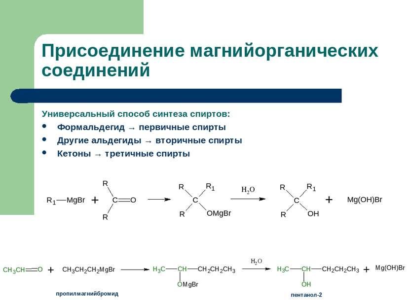 Присоединение магнийорганических соединений Универсальный способ синтеза спир...