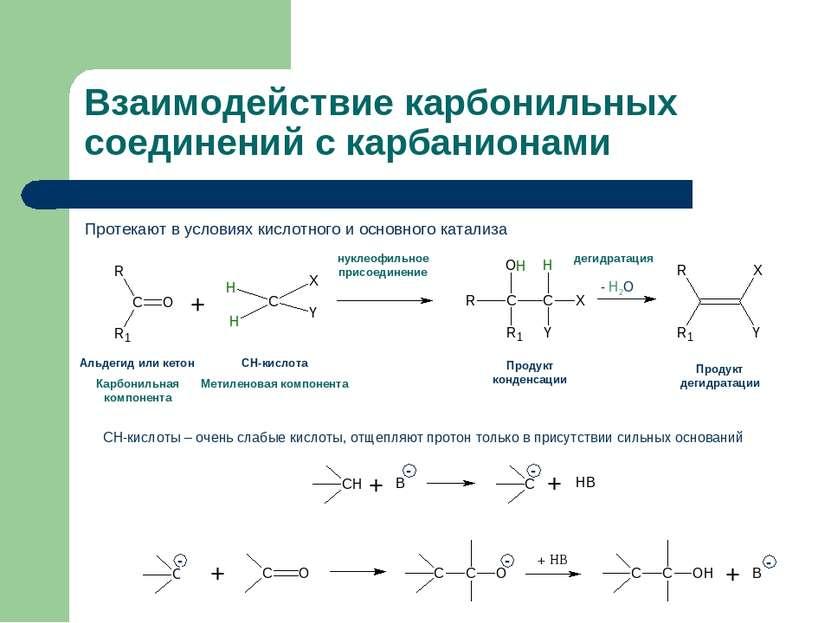 Взаимодействие карбонильных соединений с карбанионами Протекают в условиях ки...