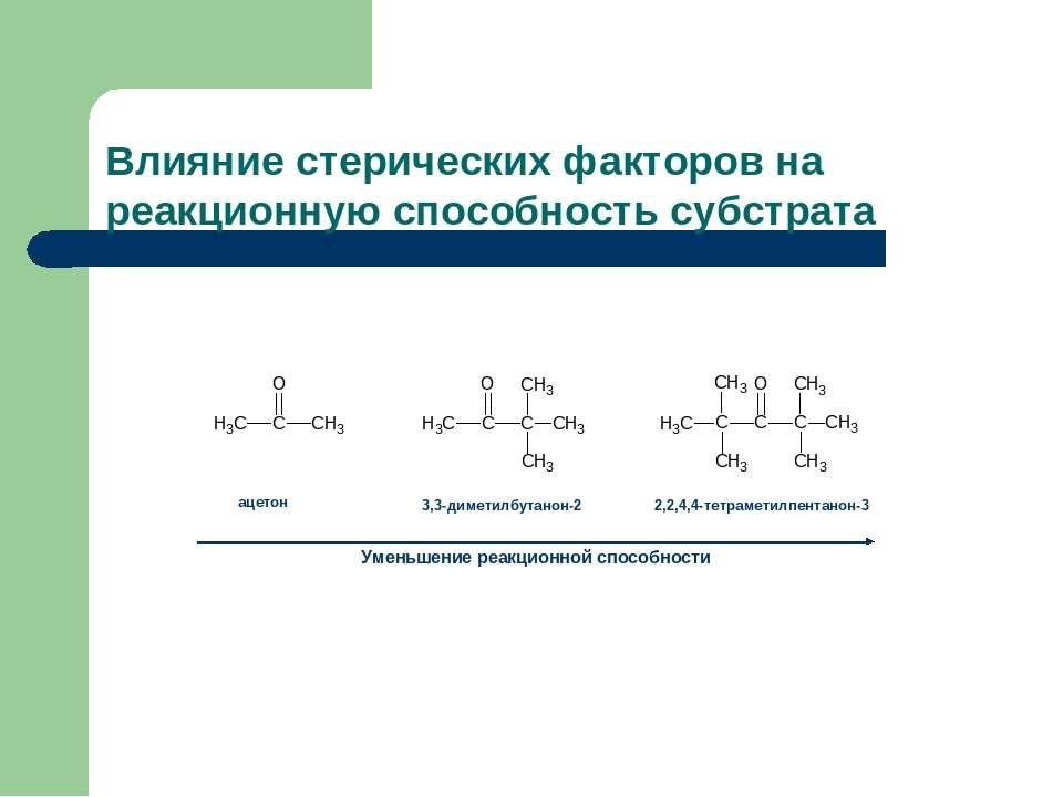 Влияние стерических факторов на реакционную способность субстрата Уменьшение ...
