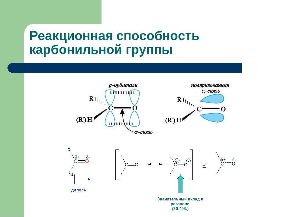 Реакционная способность карбонильной группы