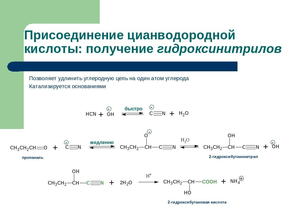 Присоединение цианводородной кислоты: получение гидроксинитрилов Позволяет уд...