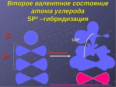 S1 P2 гибридизация Негибридизованное электронное облако Второе валентное сост...
