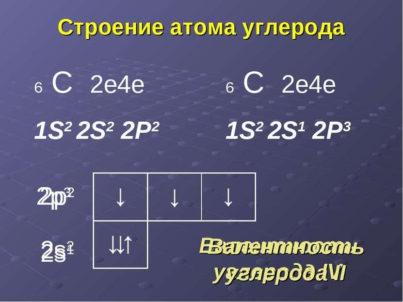 ↓ ↓↑ ↓ ↓ 2s2 ↓ Валентность углерода IV Валентность углерода II 2s1 2p2 2p3 Ст...