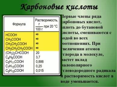 Карбоновые кислоты Первые члены ряда карбоновых кислот, вплоть до бутановой к...