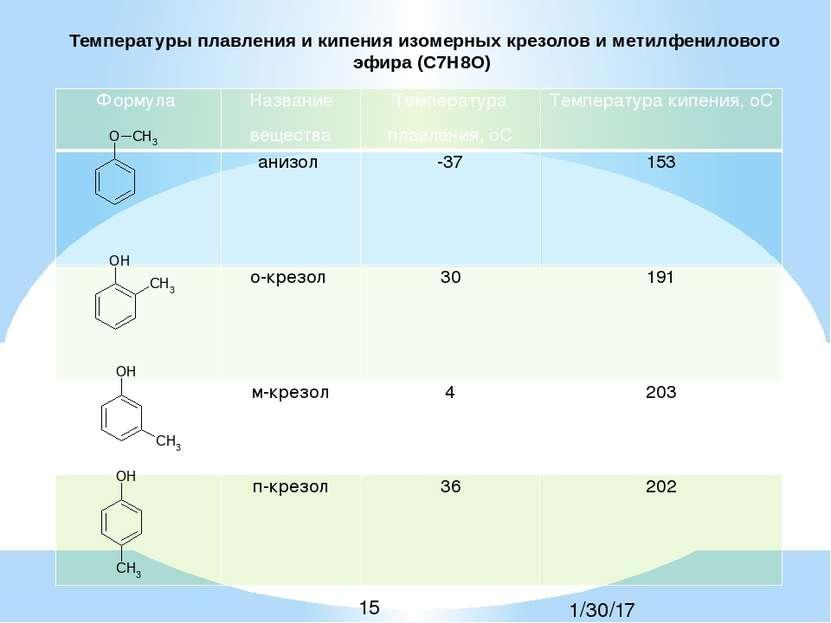 Температуры плавления и кипения изомерных крезолов и метилфенилового эфира (C...
