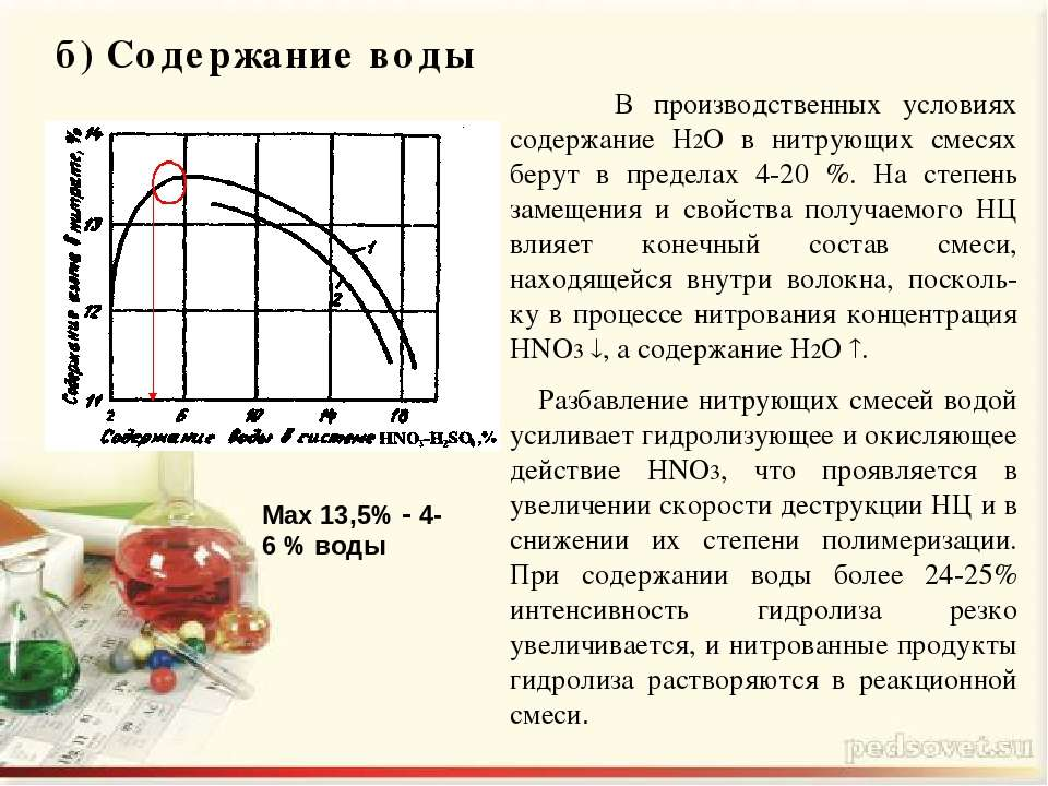 б) Содержание воды В производственных условиях содержание Н2О в нитрующих сме...