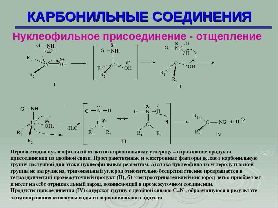 КАРБОНИЛЬНЫЕ СОЕДИНЕНИЯ Нуклеофильное присоединение - отщепление Первая стади...