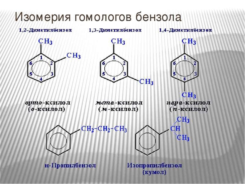 Изомерия гомологов бензола