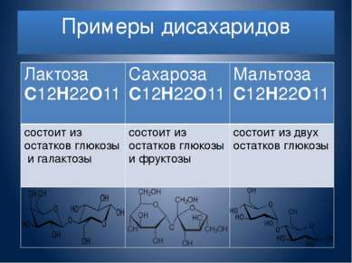 Примеры дисахаридов ЛактозаC12H22O11 СахарозаC12H22O11 МальтозаC12H22O11 сост...
