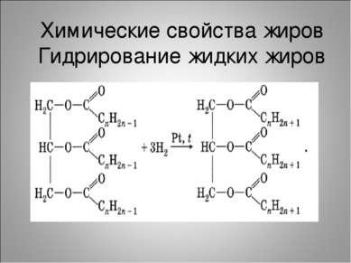 Химические свойства жиров Гидрирование жидких жиров