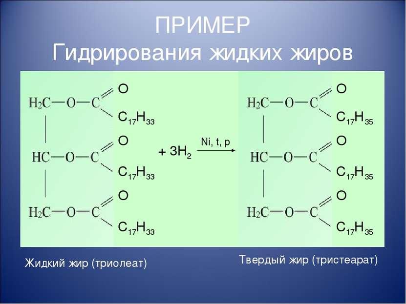 ПРИМЕР Гидрирования жидких жиров