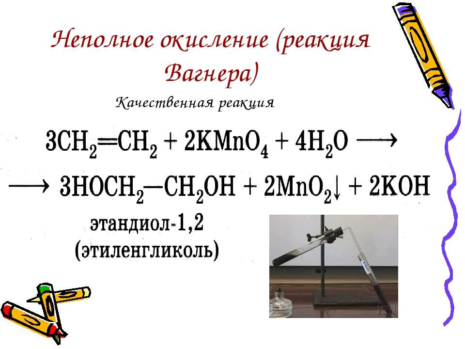 Неполное окисление (реакция Вагнера) Качественная реакция