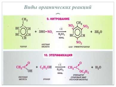 Виды органических реакций