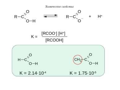 K = 2.14·10-4 K = 1.75·10-5 Химические свойства