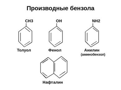 Производные бензола СН3 ОН NH2 Толуол Фенол Анилин (аминобензол) Нафталин