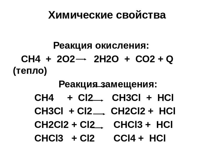 Химические свойства Реакция окисления: СН4 + 2О2 2Н2О + СО2 + Q (тепло) Реакц...