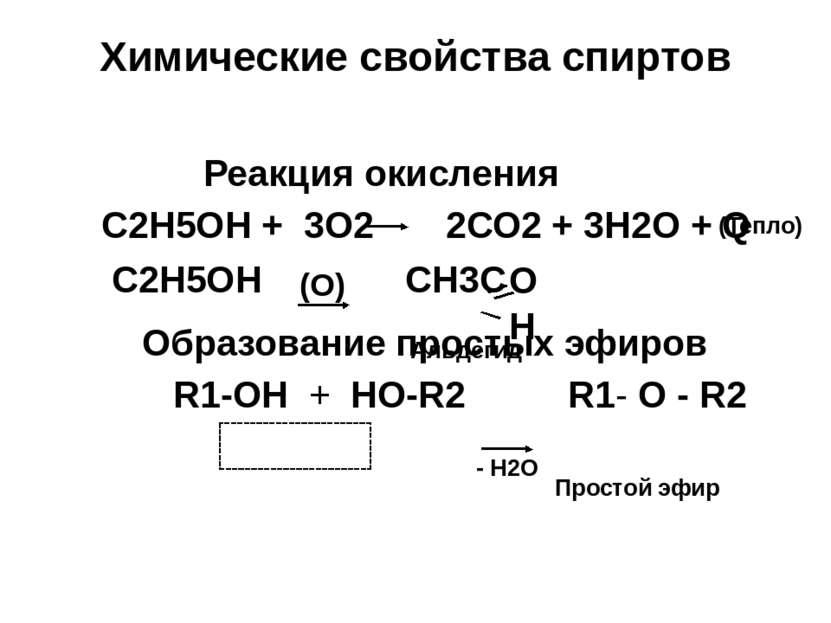 Химические свойства спиртов Реакция окисления С2Н5ОН + 3О2 2СО2 + 3Н2О + Q С2...