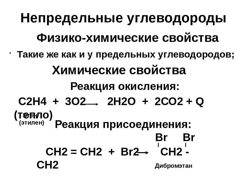 Непредельные углеводороды Физико-химические свойства Такие же как и у предель...