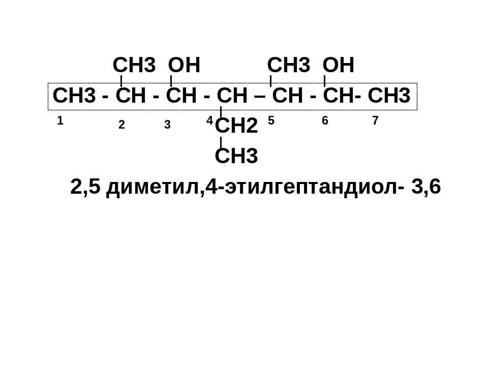 СН3 ОН СН3 ОН СН3 - СН - СН - СН – СН - СН- СН3 СН2 СН3 2,5 диметил,4-этилгеп...