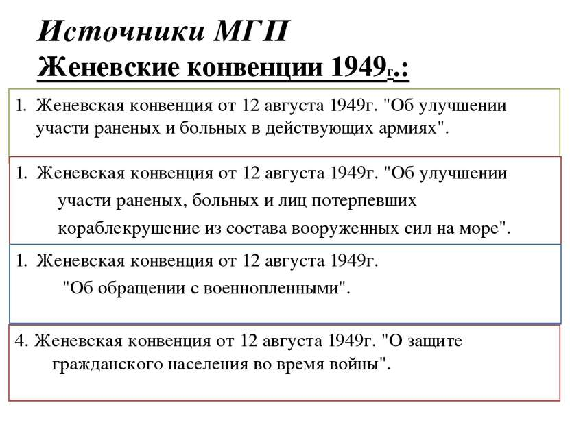 500 основными документами международного гуманитарного права являются четыре женевских конвенции от 12 августа 1949