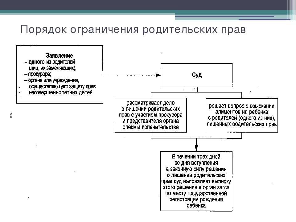 Конвенция о вручении за границей судебных или внесудебных документов