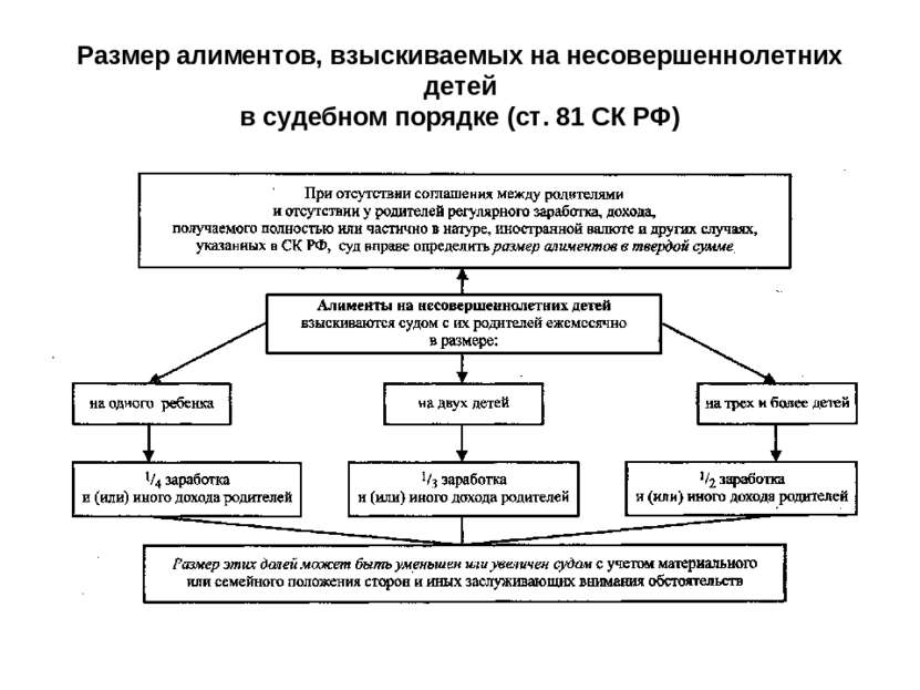 стенами статья 83. взыскание алиментов на несовершеннолетних детей по материалам http://megalaw.ru/question/ хотя все