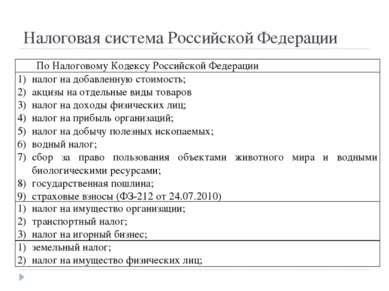 Налоговая система Российской Федерации По Налоговому Кодексу Российской Федер...