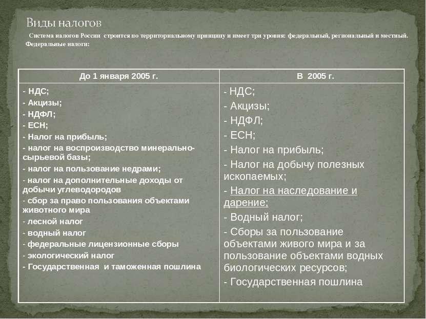 Система налогов России строится по территориальному принципу и имеет три уров...