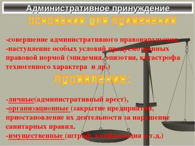 Административное принуждение -личные(административный арест), -организационны...