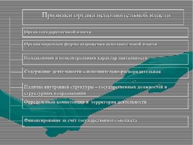 Признаки органа исполнительной власти Орган государственной власти Содержание...