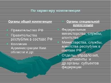 По характеру компетенции Органы общей компетенции Правительство РФ Правительс...