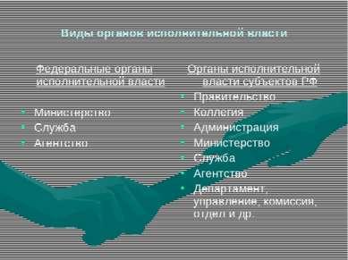 Виды органов исполнительной власти Федеральные органы исполнительной власти М...