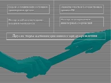 Надзор за техническим состоянием транспортных средств Закрытие участков Госуд...