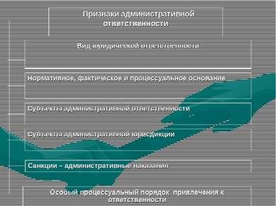 Признаки административной ответственности Вид юридической ответственности Нор...
