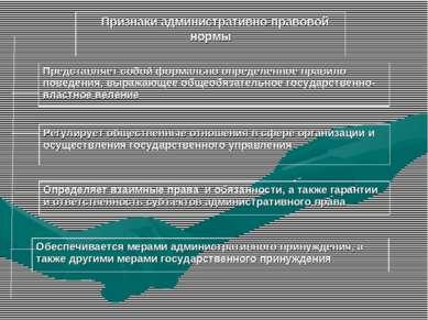 Признаки административно-правовой нормы Представляет собой формально определе...