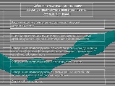 Обстоятельства, смягчающие административную ответственность статья. 4.2. КоАП...