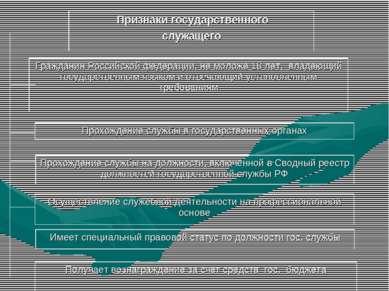 Признаки государственного служащего Гражданин Российской федерации, не моложе...