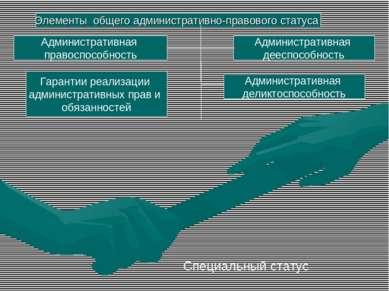 Элементы общего административно-правового статуса Административная правоспосо...