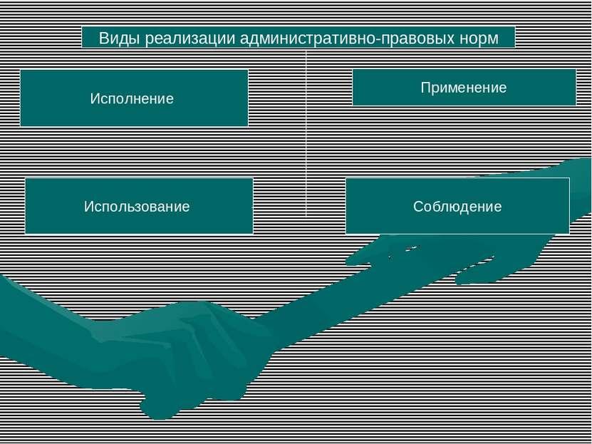 Виды реализации административно-правовых норм Исполнение Использование Примен...