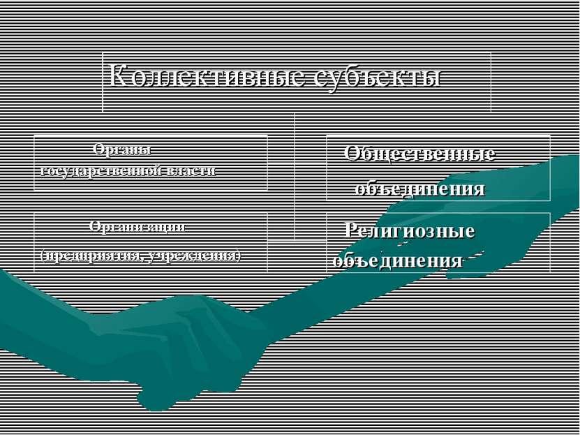Коллективные субъекты Органы государственной власти Общественные объединения ...