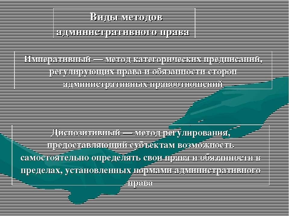 Виды методов административного права Императивный — метод категорических пред...