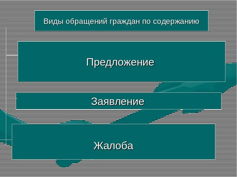 Виды обращений граждан по содержанию Предложение Заявление Жалоба