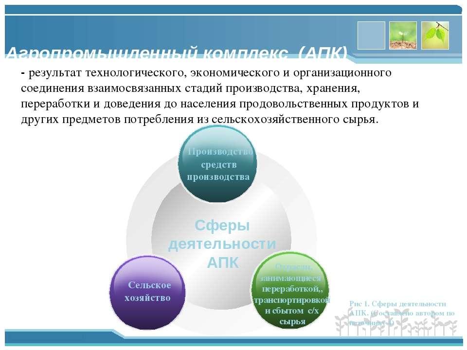 Агропромышленный комплекс (АПК) - результат технологического, экономического ...