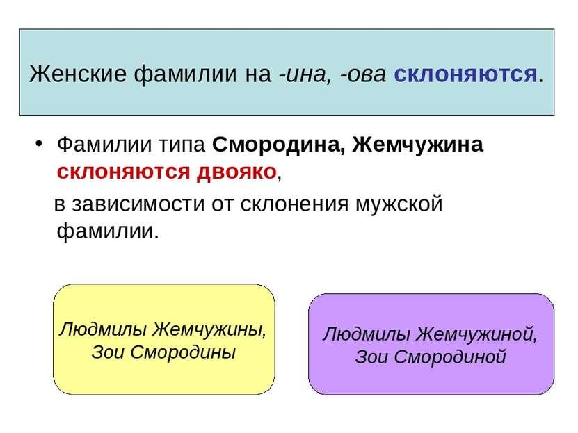 Фамилии типа Смородина, Жемчужина склоняются двояко, в зависимости от склонен...