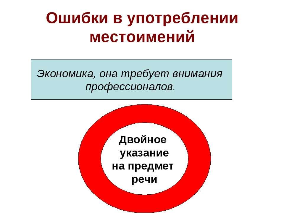 Ошибки в употреблении местоимений Экономика, она требует внимания профессиона...