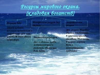 Ресурсы мирового океана. (кладовая богатств) Морская вода Запасы которой поис...