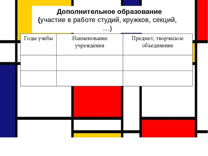 Дополнительное образование (участие в работе студий, кружков, секций, …) Годы...