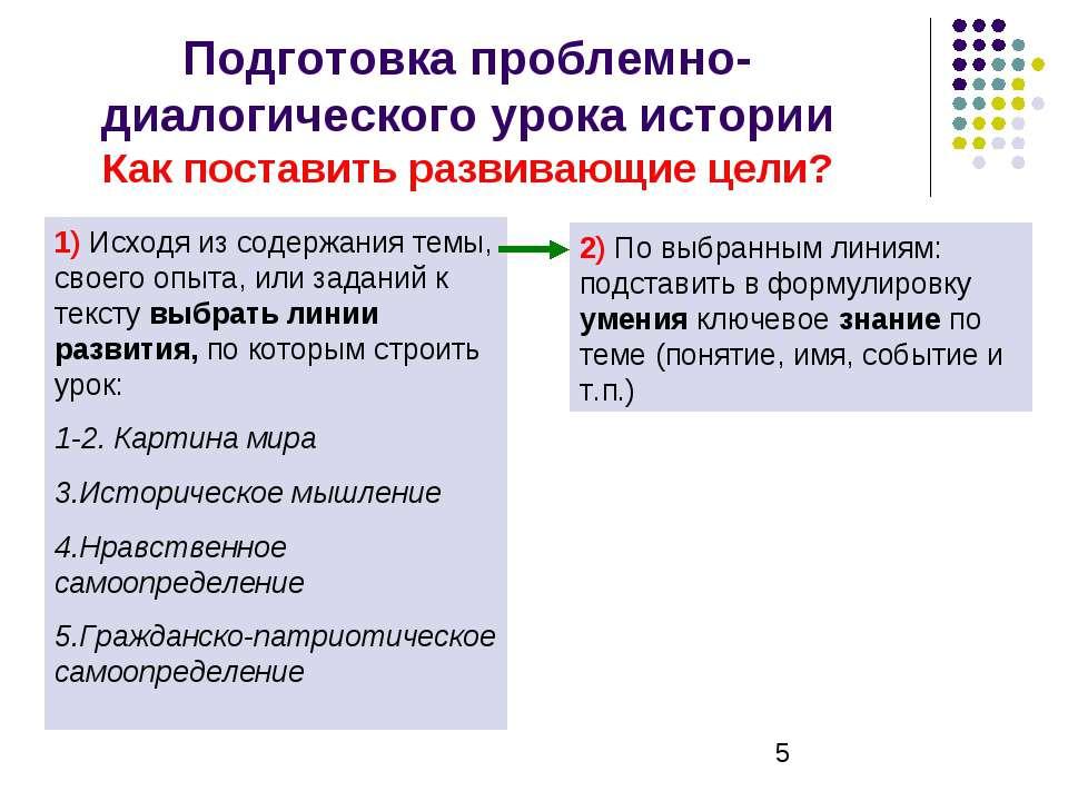 Подготовка проблемно-диалогического урока истории Как поставить развивающие ц...