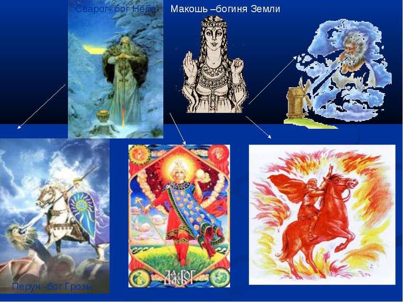 Сварог- бог Неба Макошь –богиня Земли Перун -бог Грозы Даждьбог-бог Солнца Се...